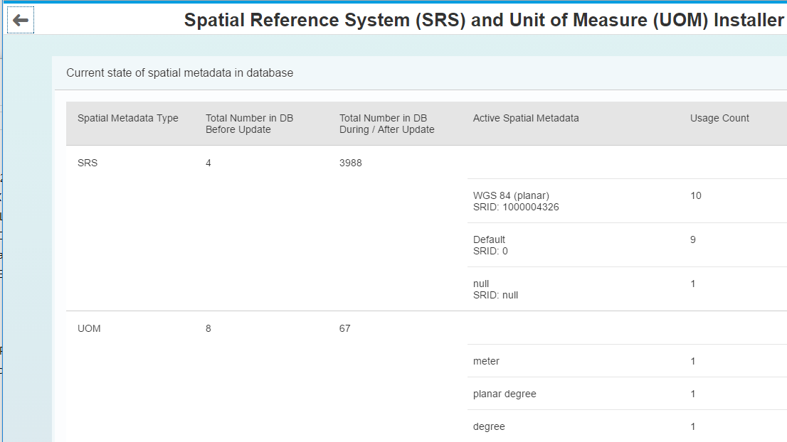 Did you know you can add Spatial Reference Systems to HANA