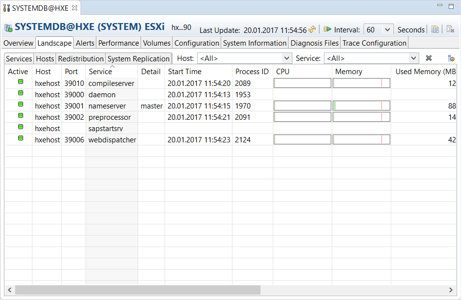 Tips & tricks for an optimized HANA 2 0, express edition