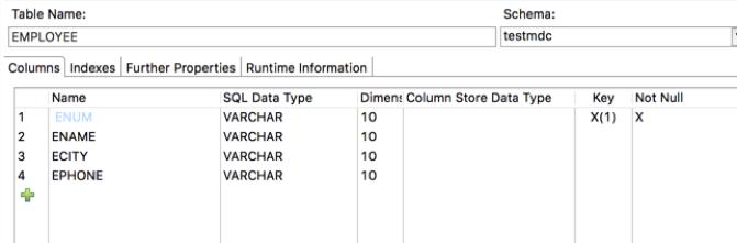 Exposing & Consuming the SAP HANA MDC data using XSOData | SAP Blogs