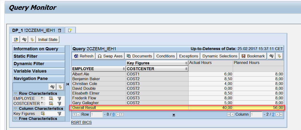 Step by Step Hierarchies in S/4 HANA Analytics | SAP Blogs
