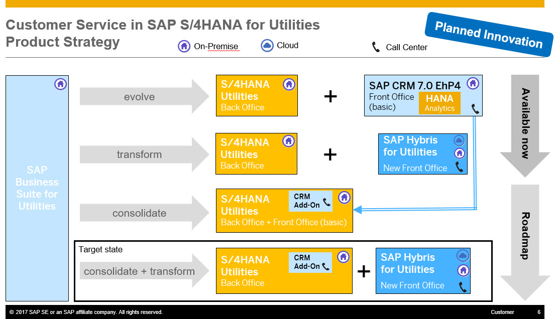 Whats the future of sap crm for utilities on premise sap blogs looking forward to seeing you in lisbon at my microforum customer service in sap s4hana for utilities learn more about the future of our sap crm on malvernweather Images