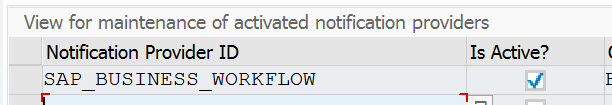 Activation entry for the SAP_BUSINESS_WORKFLOW notification provider with Active checkbox checked