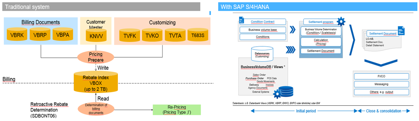 scheduling agreement in sap sd pdf