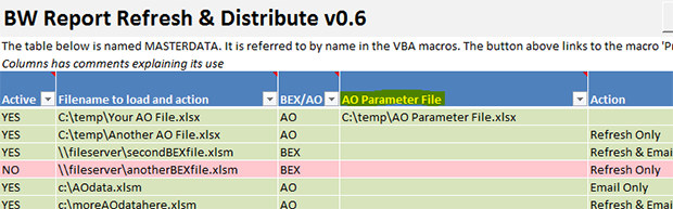 Analysis for Office Variables and Filters via VBA | SAP Blogs