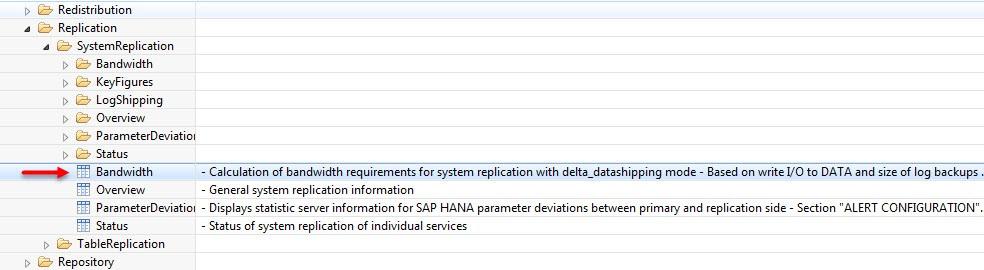SAP HANA HA and DR Series #5: System Replication | SAP Blogs