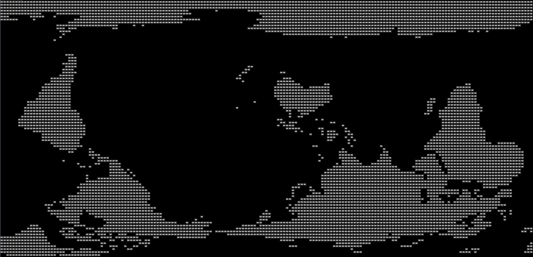 ascii art map of the world different point of view sap blogs