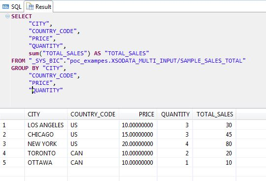 XSODATA with Multi-Input Parameter and Graphical Calculation
