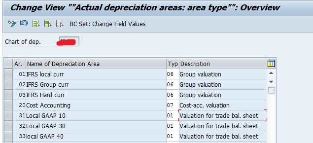 S/4 HANA- New Asset Accounting – Considering Key Aspects