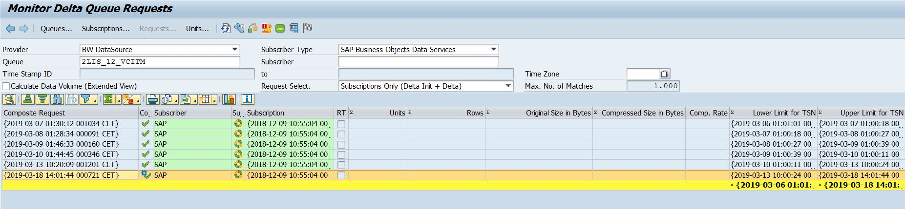 Extracting data from SAP ECC | SAP Blogs