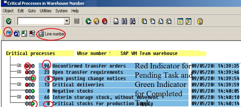 SAP WM –Process, Functionality, Scope, Benefits, Advantages