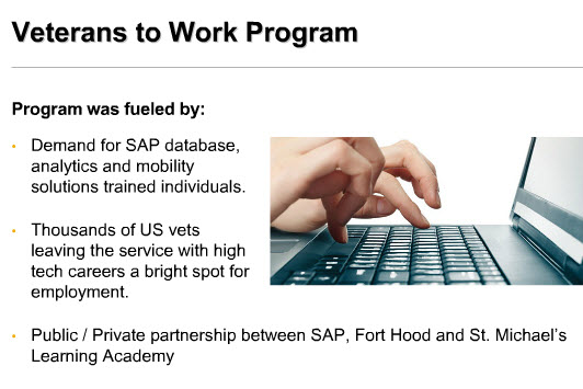 how to call program in sap