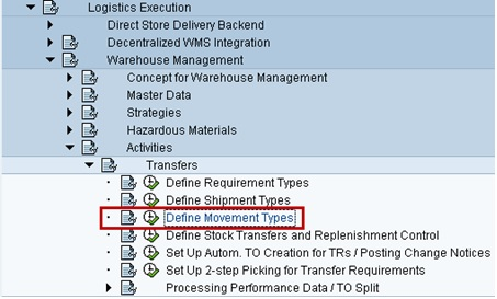 SAP WM- Process, Functionality, Scope, Benefits, Advantages