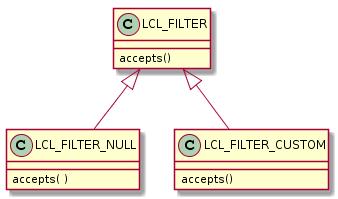 PlantUML Diagrams