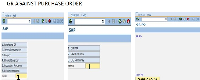 SAP WM- Process, Functionality, Scope, Benefits, Advantages