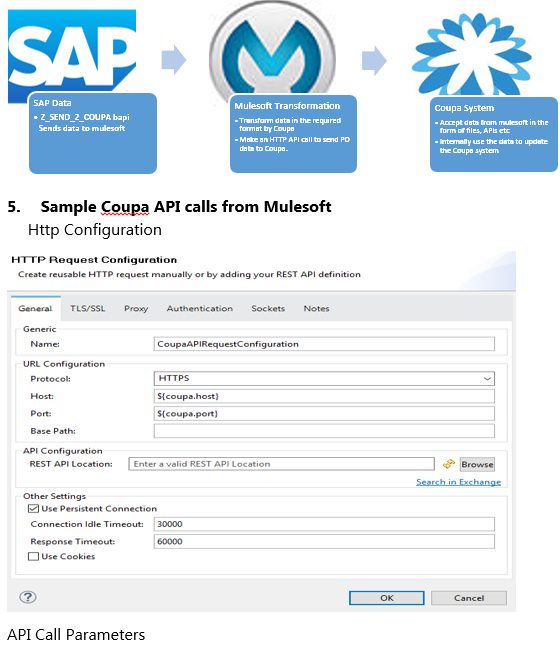 Interface In between SAP and MULESOFT | SAP Blogs
