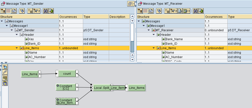 Transforming Flat File into Multiple XML Files with specific
