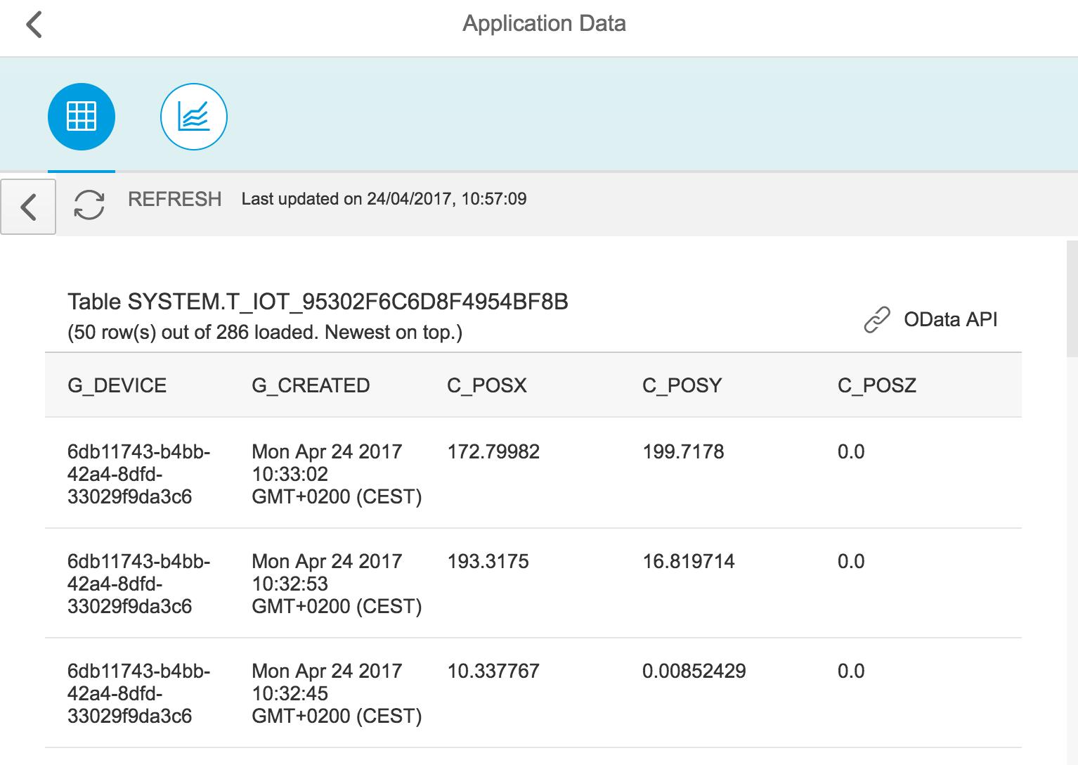 Anki Cozmo meets SAP Cloud Platform – Part 1: IoT | SAP Blogs