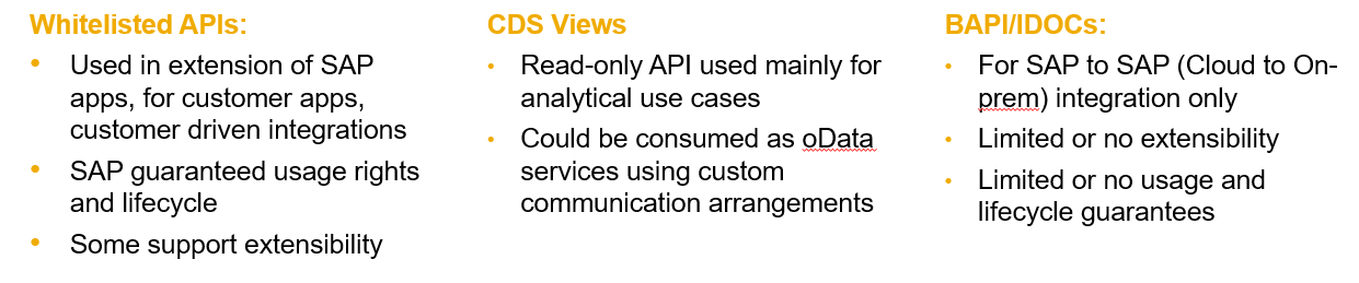 SAP S/4HANA Cloud APIs
