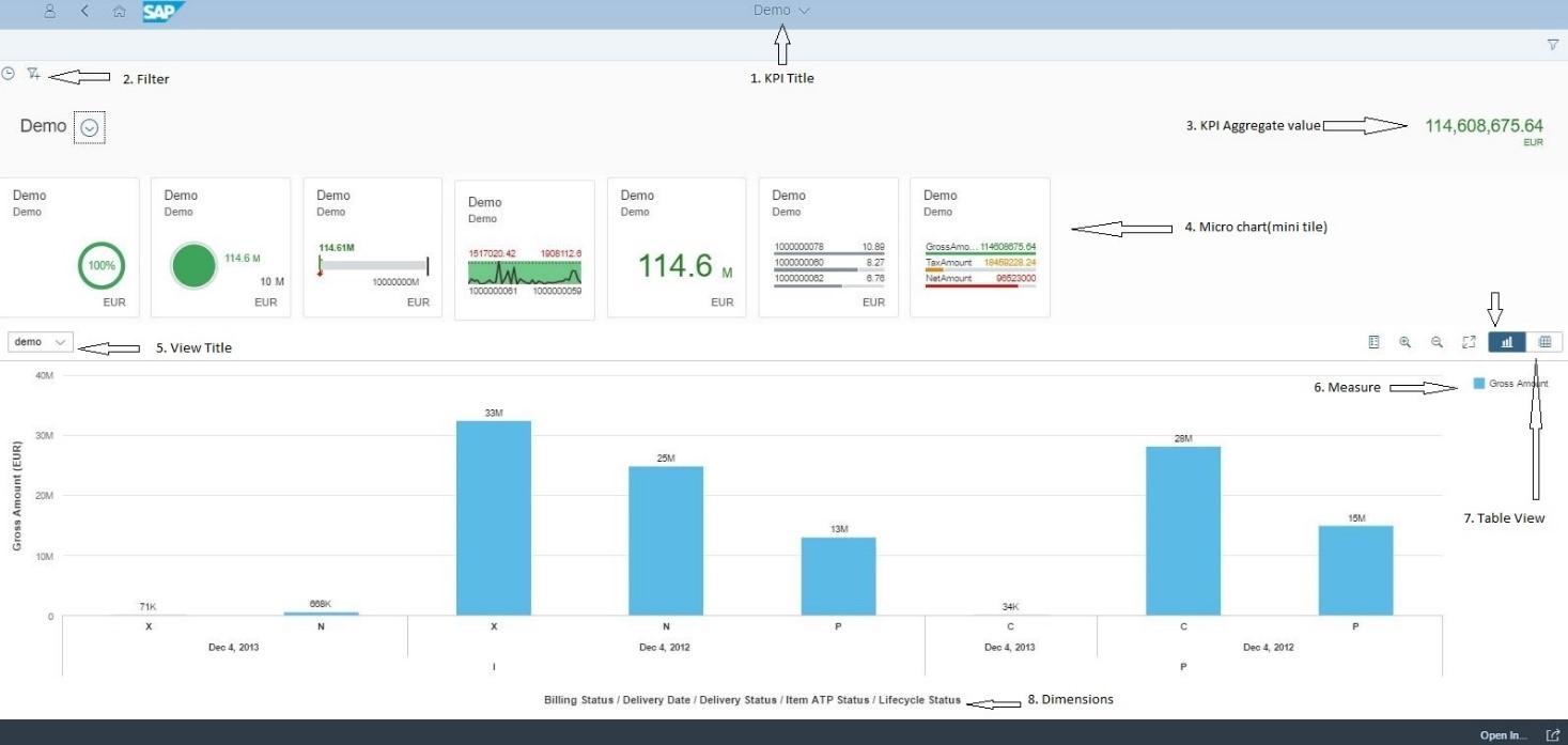 Smart Business Analytics Kpi Tile Drilldown Sap Blogs