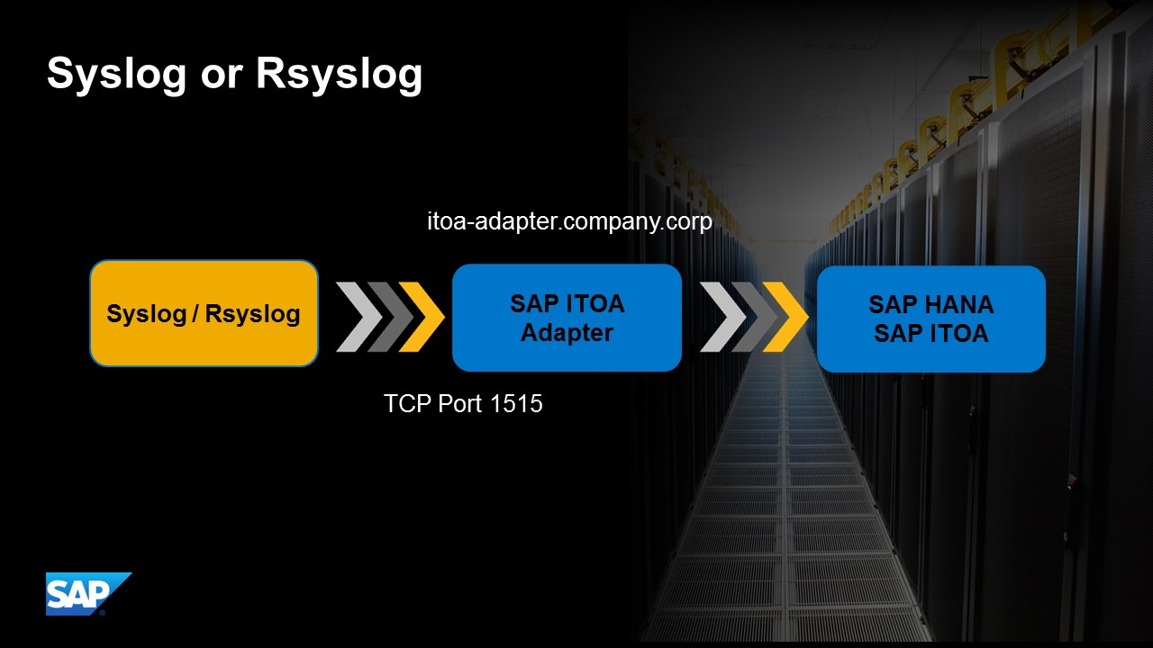 How to forward Syslog or Rsyslog messages to SAP IT