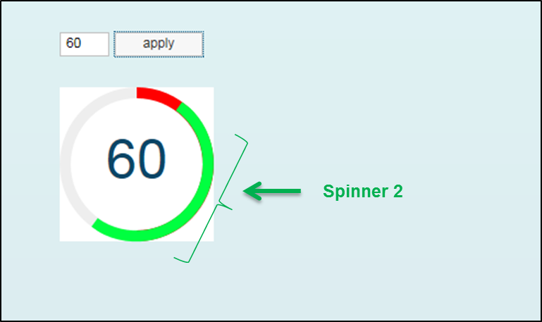 Create a radial progress bar in Design Studio | SAP Blogs