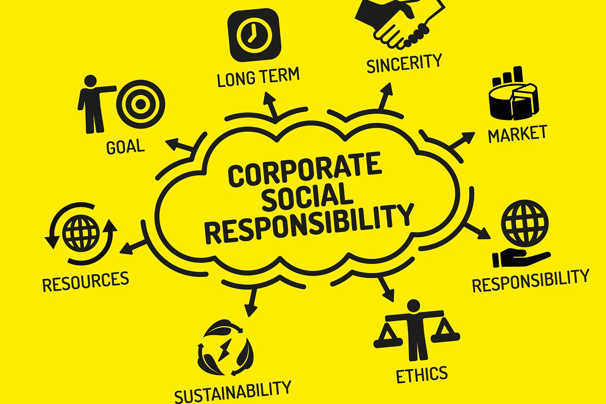 csr commercial ethics Csr has suddenly become a central facet of the modern corporation: corporate social responsibility (csr) has been transformed from an irrelevant and often frowned-upon idea to one of the most orthodox and widely accepted concepts in the business world.