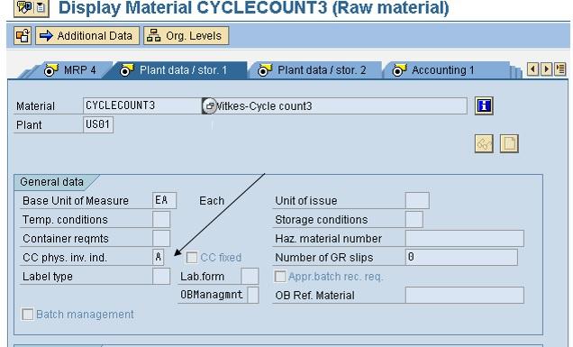 SAP WM- Process, Functionality, Scope, Benefits, Advantages ...