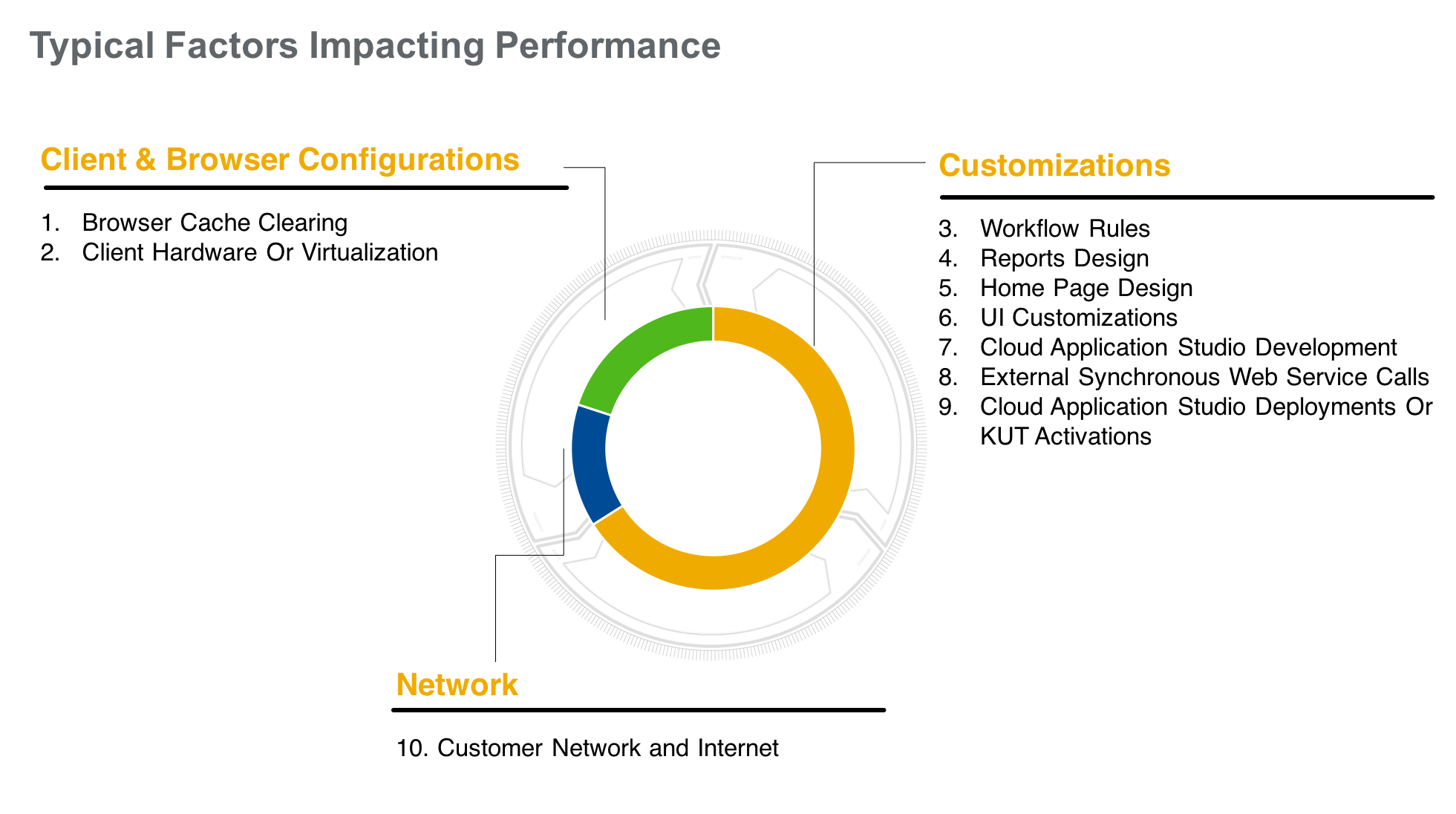 SAP Hybris Cloud for Customer ⚡ Performance Best Practices⚡ | SAP