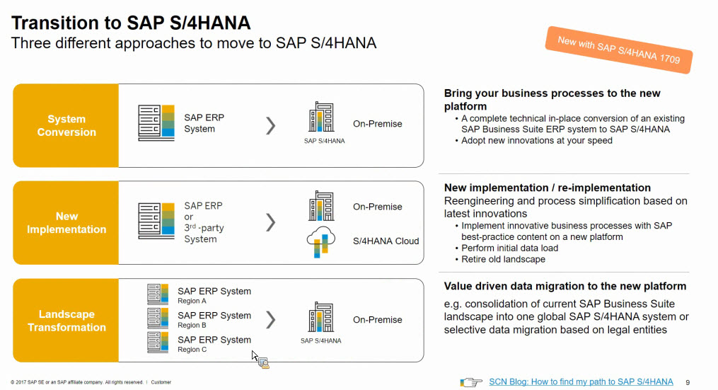 Sap S 4hana 1709 Overview Sapcommunity Call Hosted By
