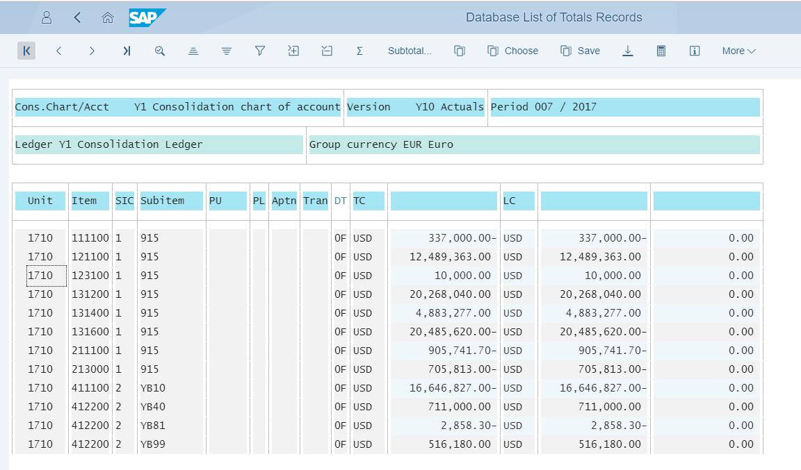 cloud based statutory financial consolidation on s 4hana cloud sap