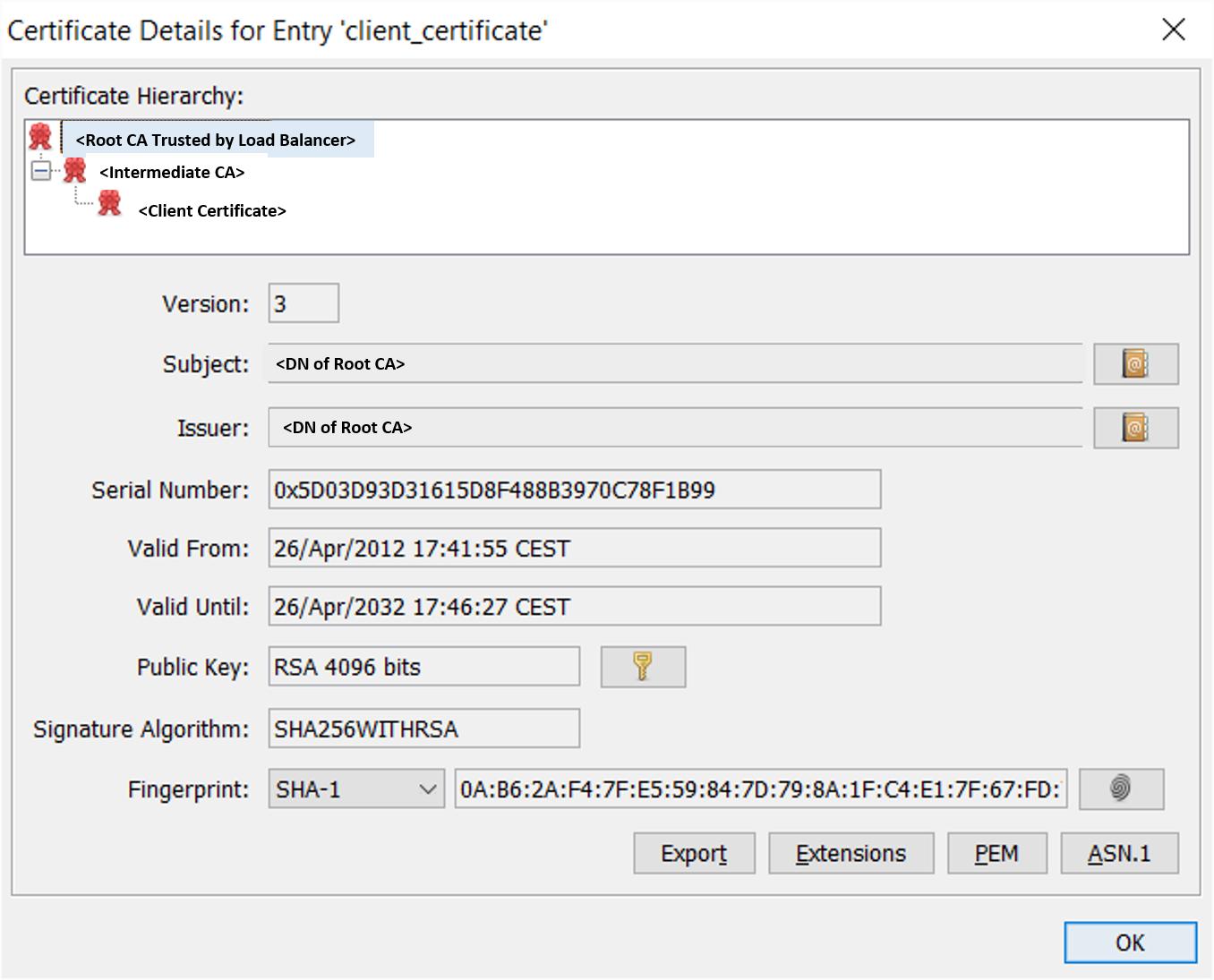 Cloud Integration Partner Directory Sender Partner Connecting