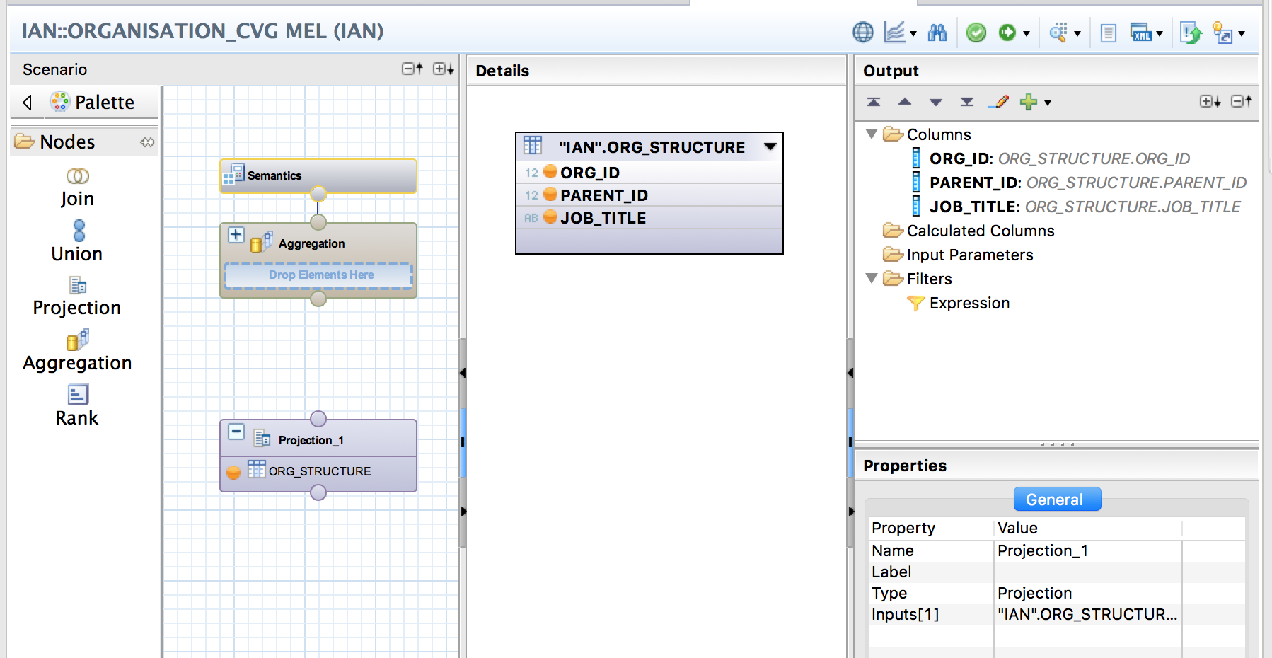 Working with SAP HANA Parent Child Hierarchies | SAP Blogs