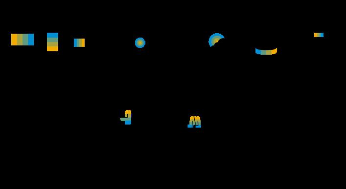 SAP Cloud Platform API Management – API Security Best Practices Blog Series  | SAP Blogs