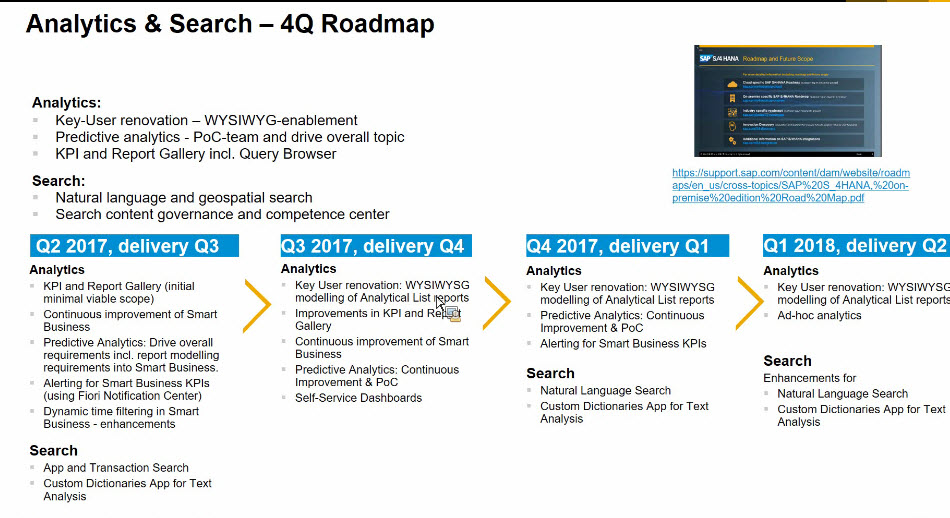 SAP S/4HANA Embedded Analytics – Overview and Positioning