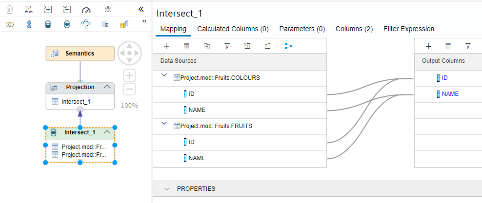 Calculation View INTERSECT and MINUS nodes | SAP Blogs