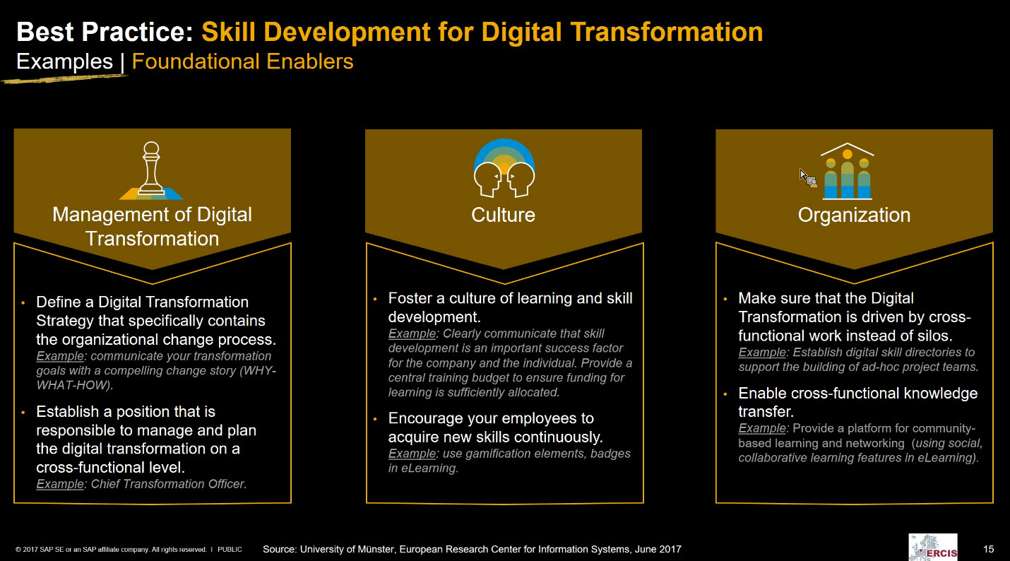 Image Result For Transformer In Chief The New Chief Digital Officer