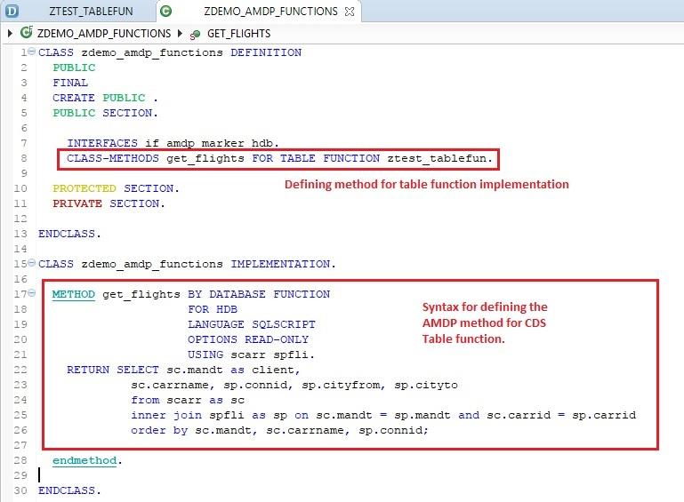 Abap Core Data Services – Part 2(Types Of Cds Views) | Sap Blogs