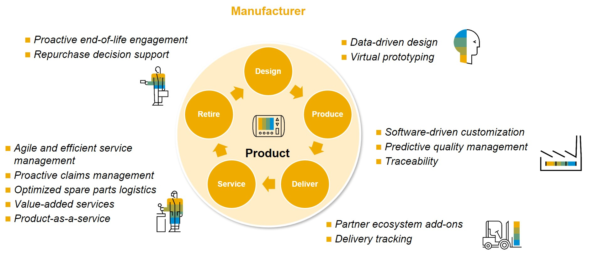 Digital twins and the internet of things iot sap blogs digital twins for connected products enable more reactive issue resolution with remote diagnostics the right resources service technicians tools pooptronica Image collections