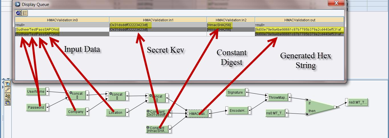 Rest/Json HMAC Authentication using Secret Key   SAP Blogs