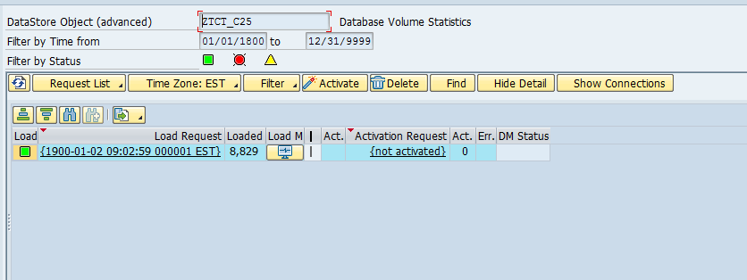 sap bw hana data flow migration tool with data transfer sap blogs