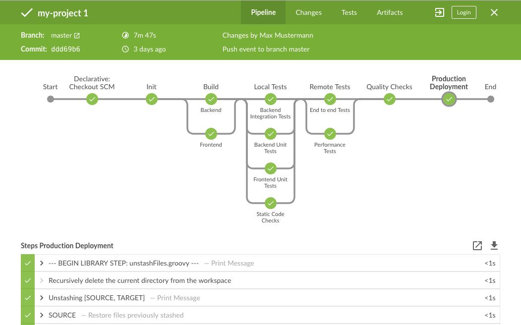Deep Dive 4 with SAP Cloud SDK: Continuous Delivery Pipeline for SAP
