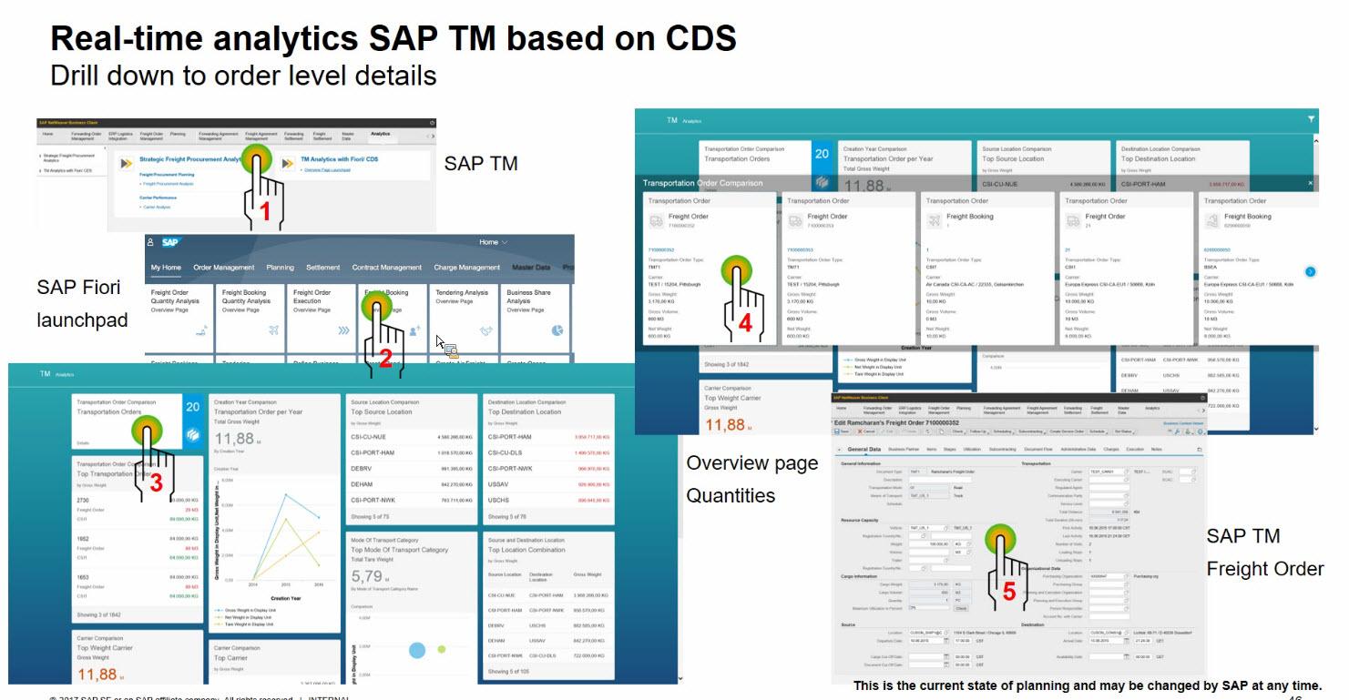 Transform Supply Chain with SAP S/4HANA Webcast Recap | SAP Blogs
