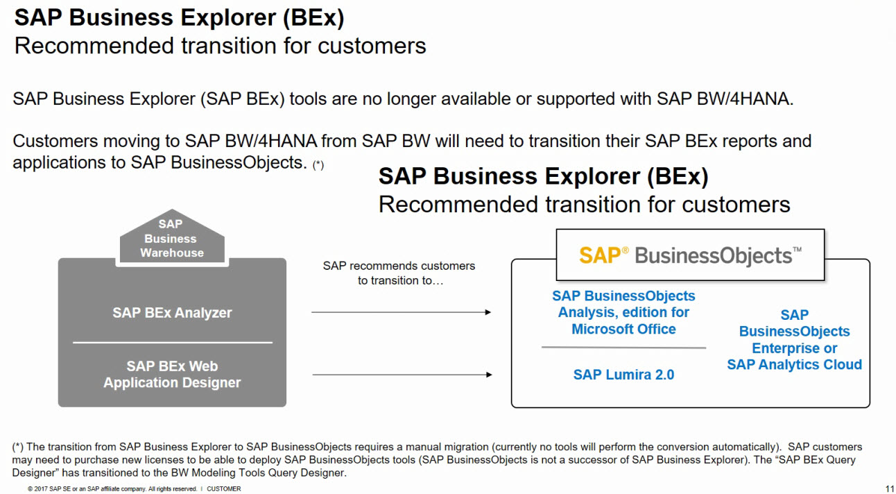 Sap analytics cloud integration update with sap bw live source sap baditri Images