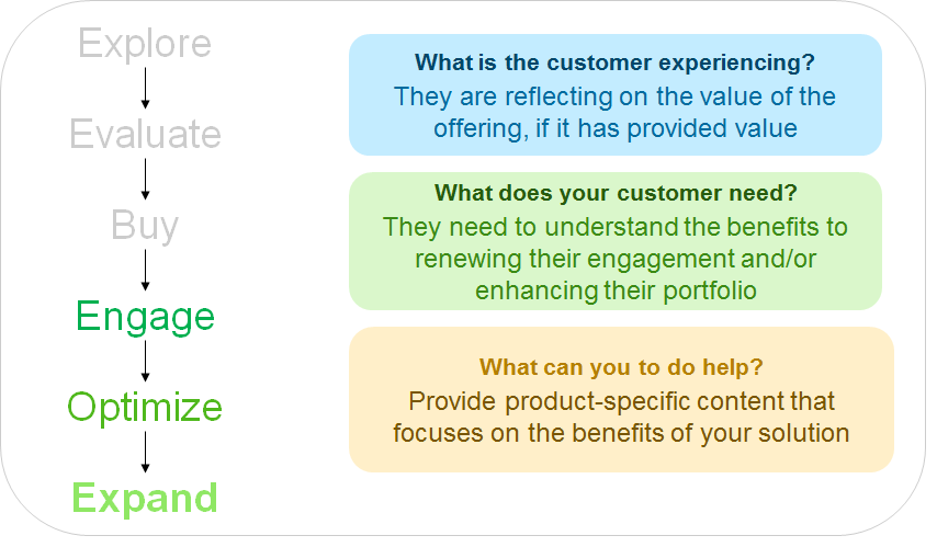 how to build customer goodwill