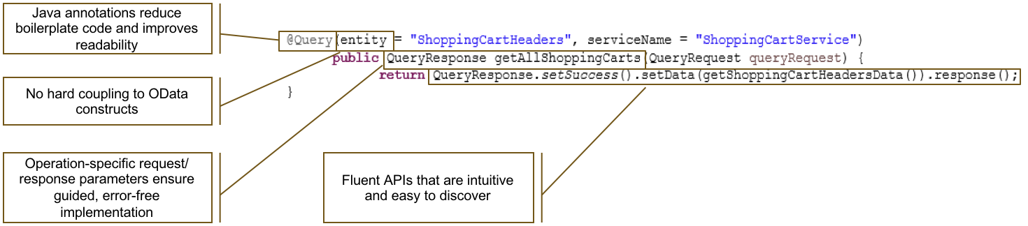 Introducing the SAP Cloud Platform SDK for service development | SAP