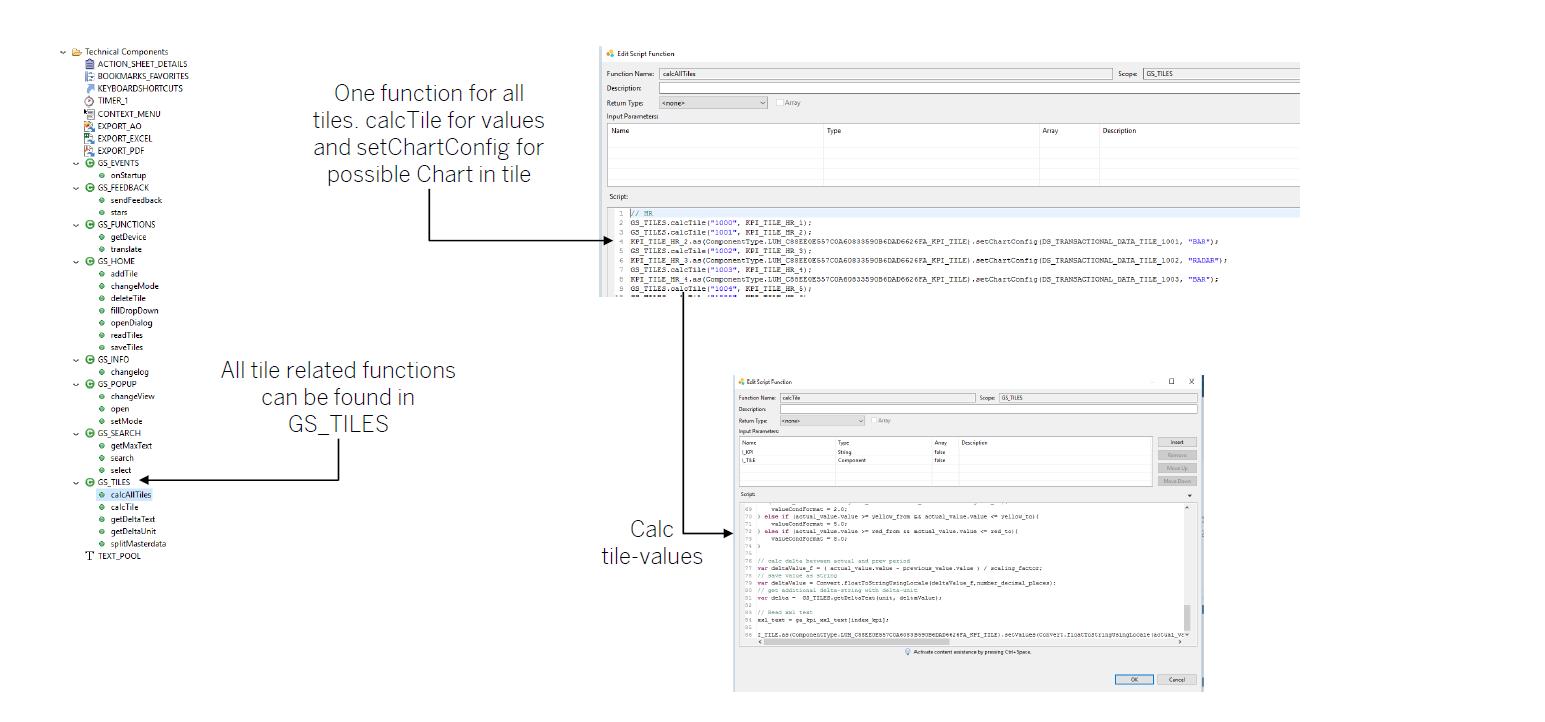 KPI-Dashboard with Lumira 2 0 – Demo – Update Lumira 2 2