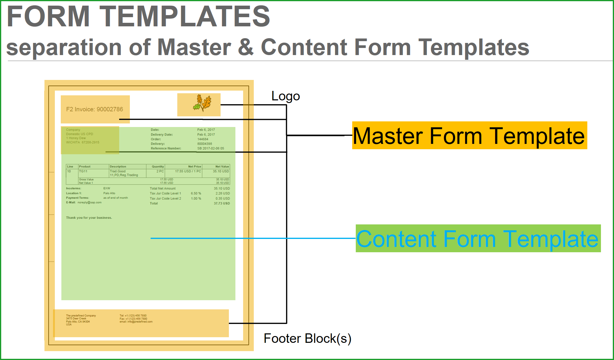 Output Management Customize Content Form For Outgoing