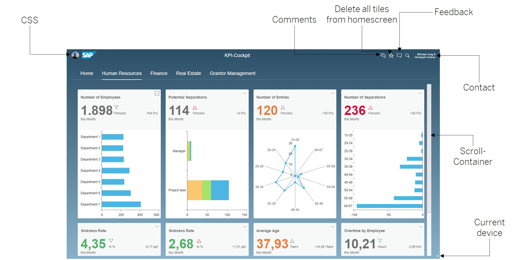 KPI-Dashboard with Lumira 2.0 – Demo – Update Lumira 2.1 | SAP Blogs