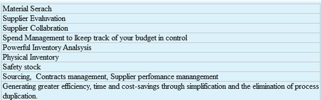 SAP S/4 HANA Enterprise Management – Sourcing and Procurement
