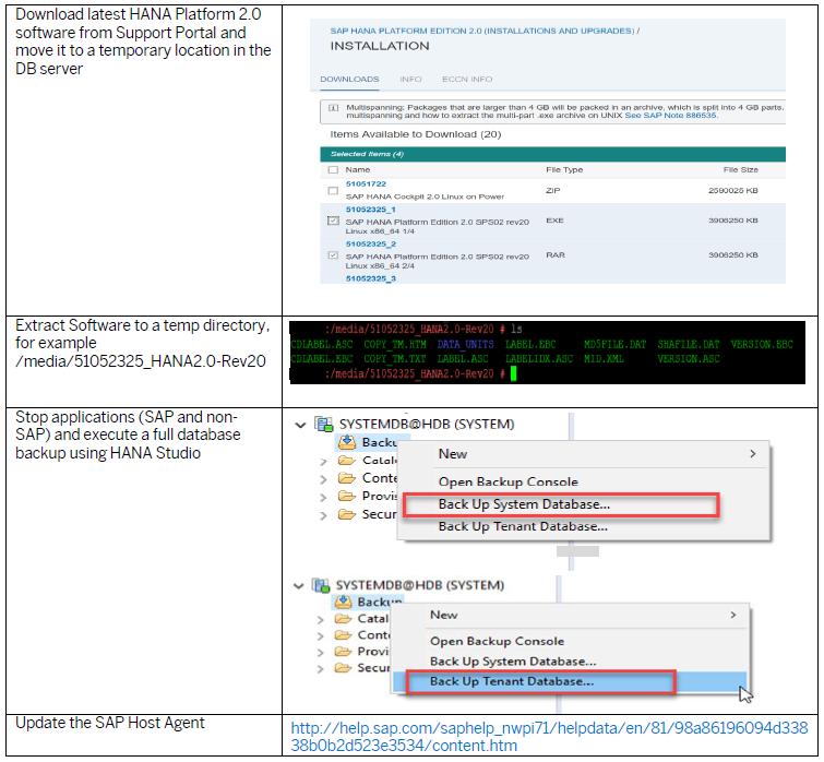 SAP HANA 2 0 Database Upgrade – How to Guide | SAP Blogs